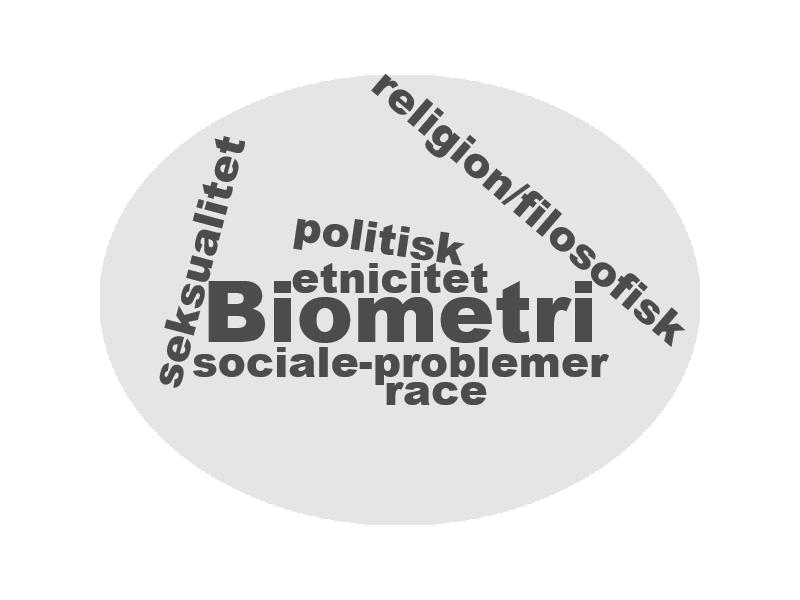 Eksempler på hvad personfølsomme data kan være som wordcloud
