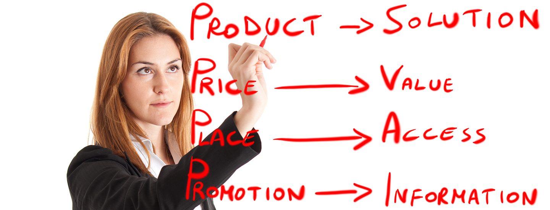 Bliv bedre til din produktkommunikation